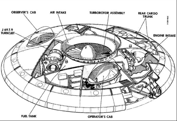 True Bug Diagram Great Installation Of Wiring \u2022rhtoyskidsco: 1957 Vw Wiring Diagram At Gmaili.net